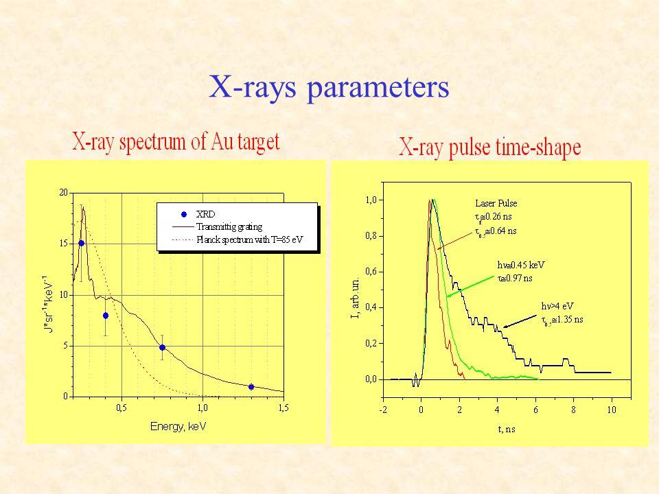 X-rays parameters