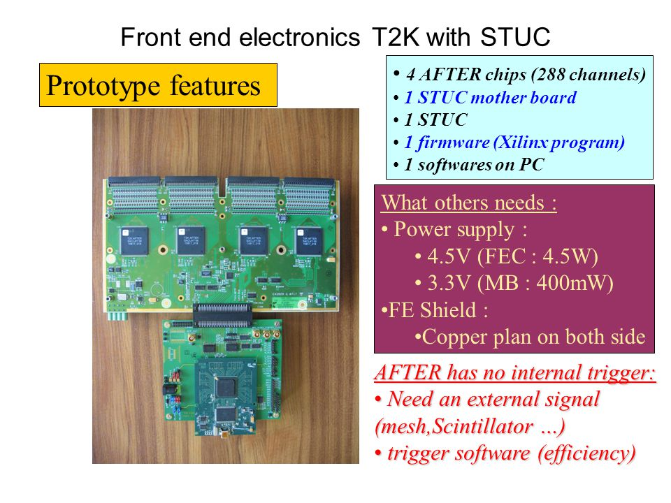 Prototype features 4 AFTER chips (288 channels) 1 STUC mother board 1 STUC 1 firmware (Xilinx program) 1 softwares on PC What others needs : Power supply : 4.5V (FEC : 4.5W) 3.3V (MB : 400mW) FE Shield : Copper plan on both side AFTER has no internal trigger: Need an external signal (mesh,Scintillator …) Need an external signal (mesh,Scintillator …) trigger software (efficiency) trigger software (efficiency) Front end electronics T2K with STUC