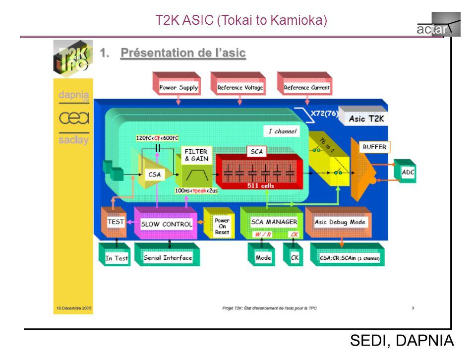 SEDI, DAPNIA T2K ASIC (Tokai to Kamioka)