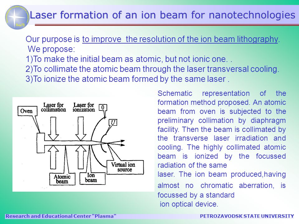 PETROZAVODSK STATE UNIVERSITYResearch and Educational Center Plasma Laser formation of an ion beam for nanotechnologies Our purpose is to improve the resolution of the ion beam lithography.