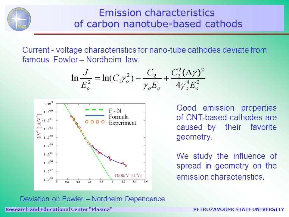PETROZAVODSK STATE UNIVERSITYResearch and Educational Center Plasma Emission characteristics of carbon nanotube-based cathods Current - voltage characteristics for nano-tube cathodes deviate from famous Fowler – Nordheim law.