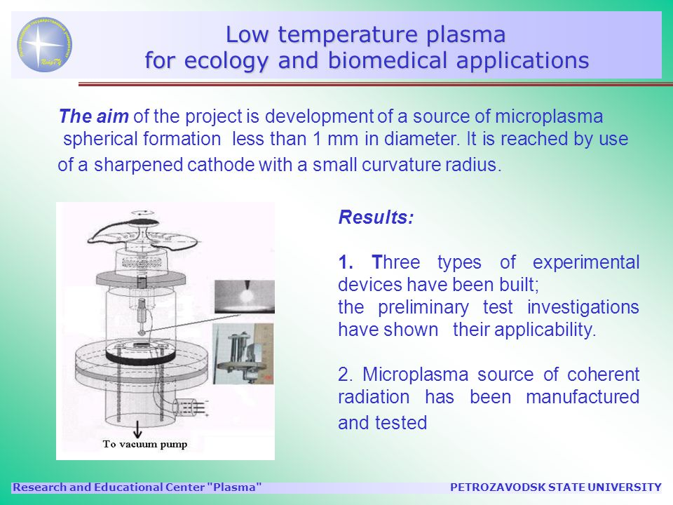 PETROZAVODSK STATE UNIVERSITYResearch and Educational Center Plasma Low temperature plasma for ecology and biomedical applications for ecology and biomedical applications The aim of the project is development of a source of microplasma spherical formation less than 1 mm in diameter.