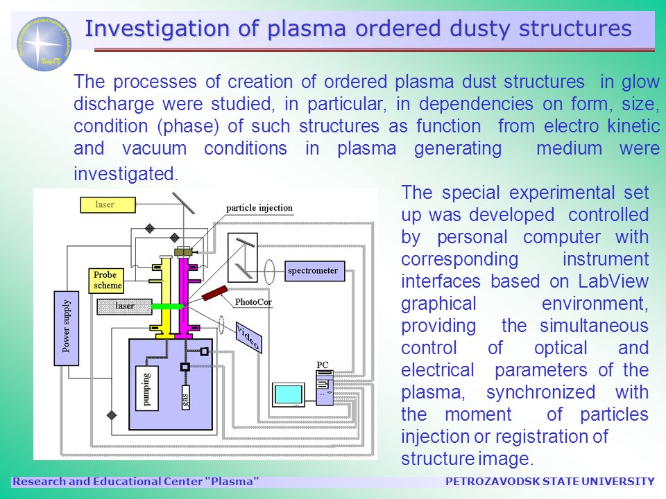 PETROZAVODSK STATE UNIVERSITYResearch and Educational Center Plasma Investigation of plasma ordered dusty structures The processes of creation of ordered plasma dust structures in glow discharge were studied, in particular, in dependencies on form, size, condition (phase) of such structures as function from electro kinetic and vacuum conditions in plasma generating medium were investigated.