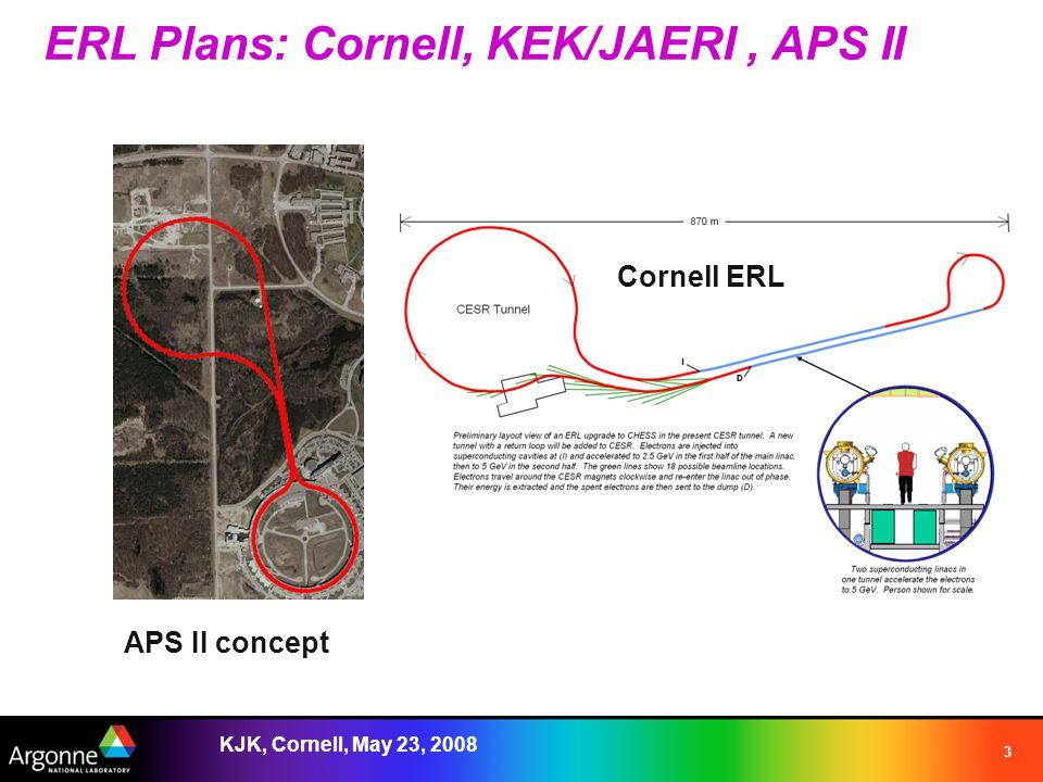 KJK, Cornell, May 23, 2008 3 ERL Plans: Cornell, KEK/JAERI, APS II APS II concept Cornell ERL