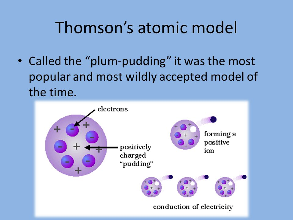"Thomson's atomic model Called the ""plum-pudding"" it was the most popular and most wildly accepted model of the time."