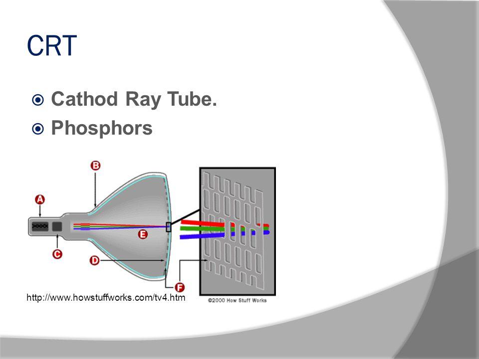 CRT  Cathod Ray Tube.  Phosphors. http://www.howstuffworks.com/tv4.htm