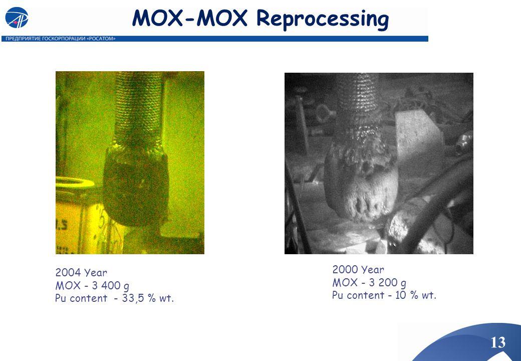 MOX-MOX Reprocessing 2004 Year MOX - 3 400 g Pu content - 33,5 % wt. 2000 Year MOX - 3 200 g Pu content - 10 % wt. 13
