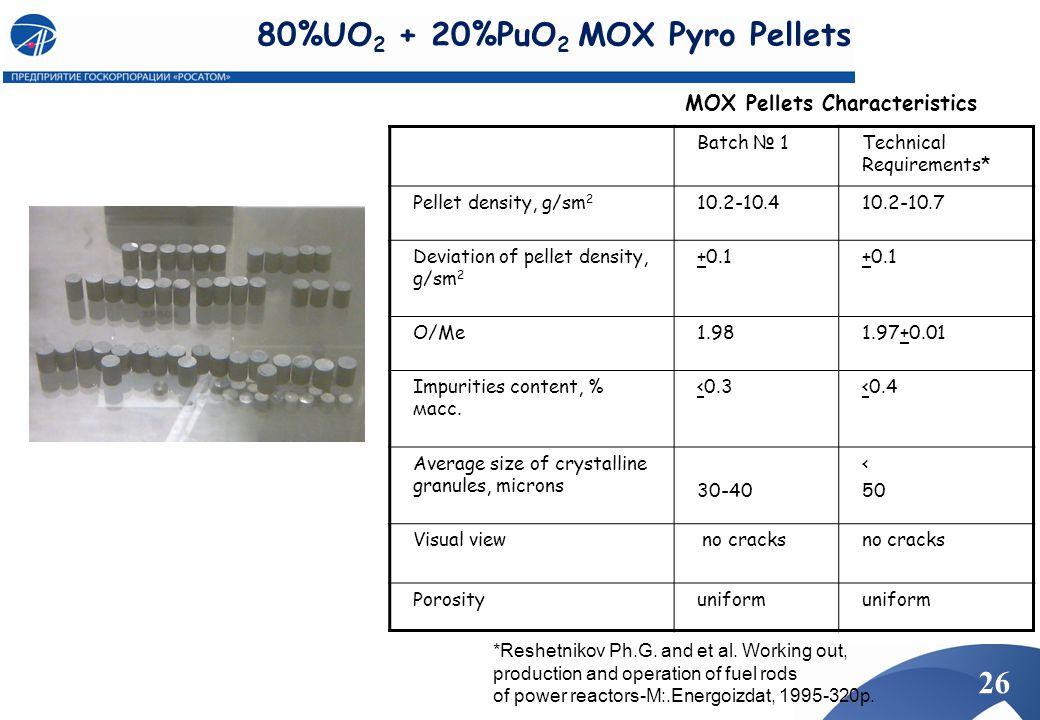 80%UO 2 + 20%PuO 2 MOX Pyro Pellets Batch № 1Technical Requirements* Pellet density, g/sm 2 10.2-10.410.2-10.7 Deviation of pellet density, g/sm 2 +0.
