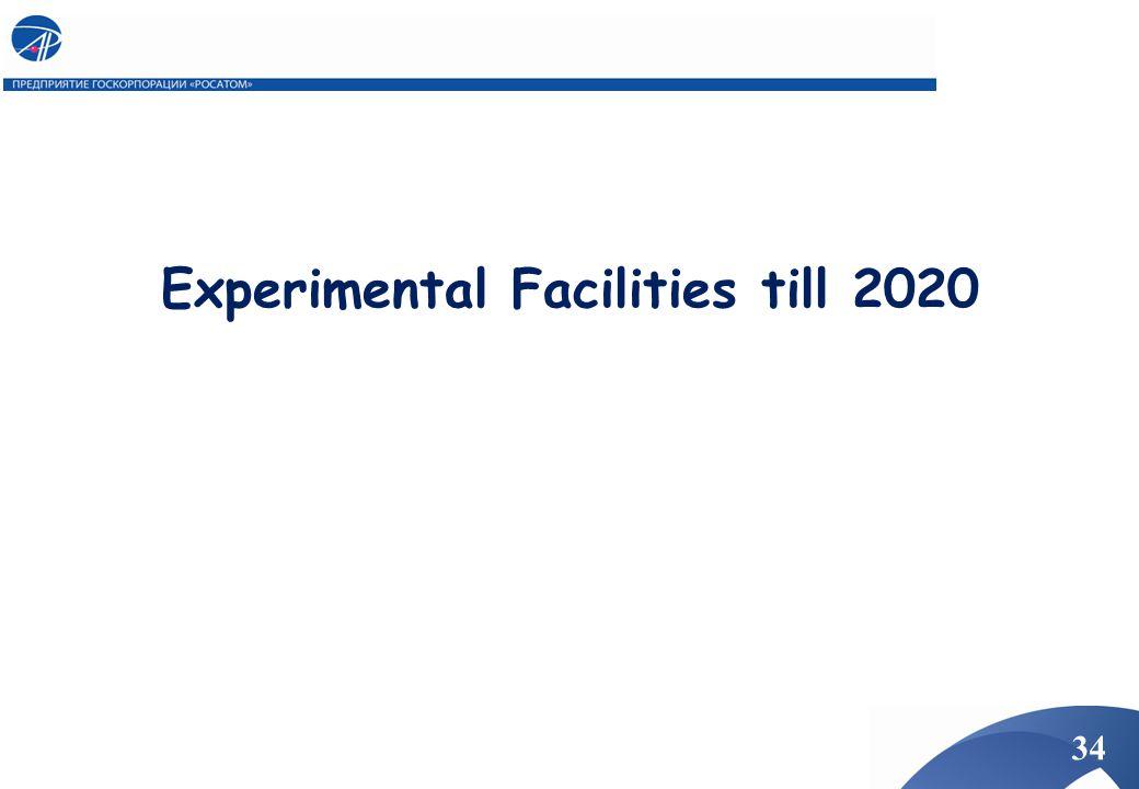 Experimental Facilities till 2020 34
