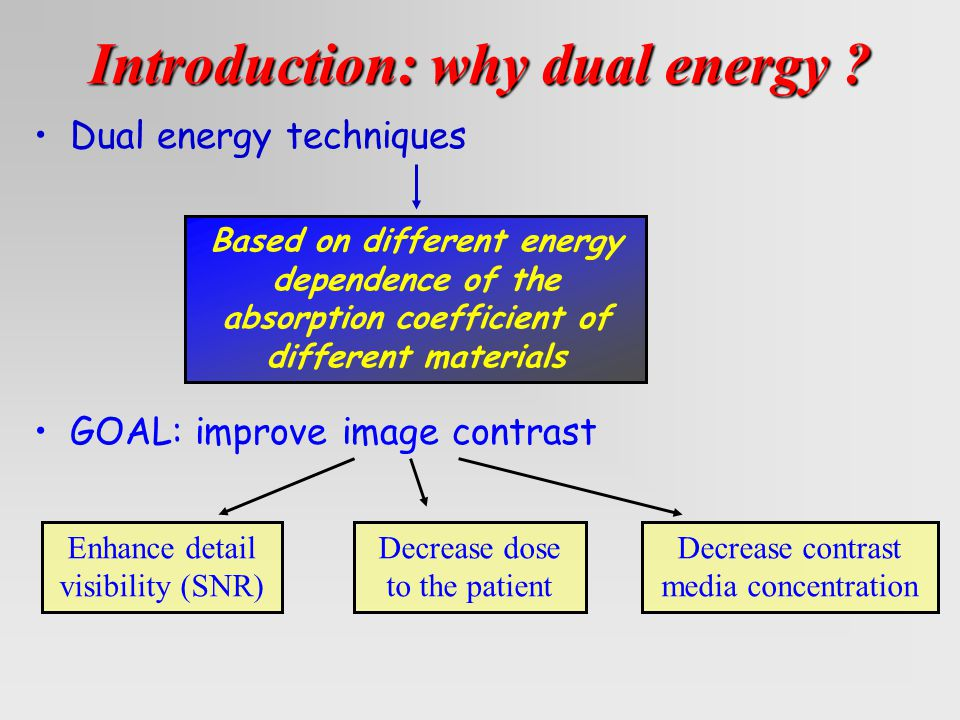 Dual energy techniques GOAL: improve image contrast Based on different energy dependence of the absorption coefficient of different materials Enhance detail visibility (SNR) Decrease dose to the patient Decrease contrast media concentration Introduction: why dual energy ?