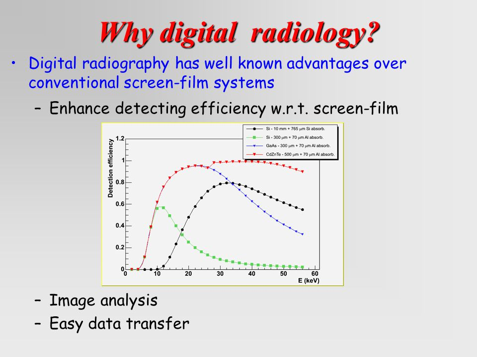 Why digital radiology.