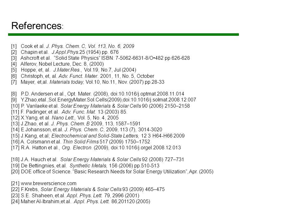 References : [1] Cook et al. J. Phys. Chem. C, Vol.