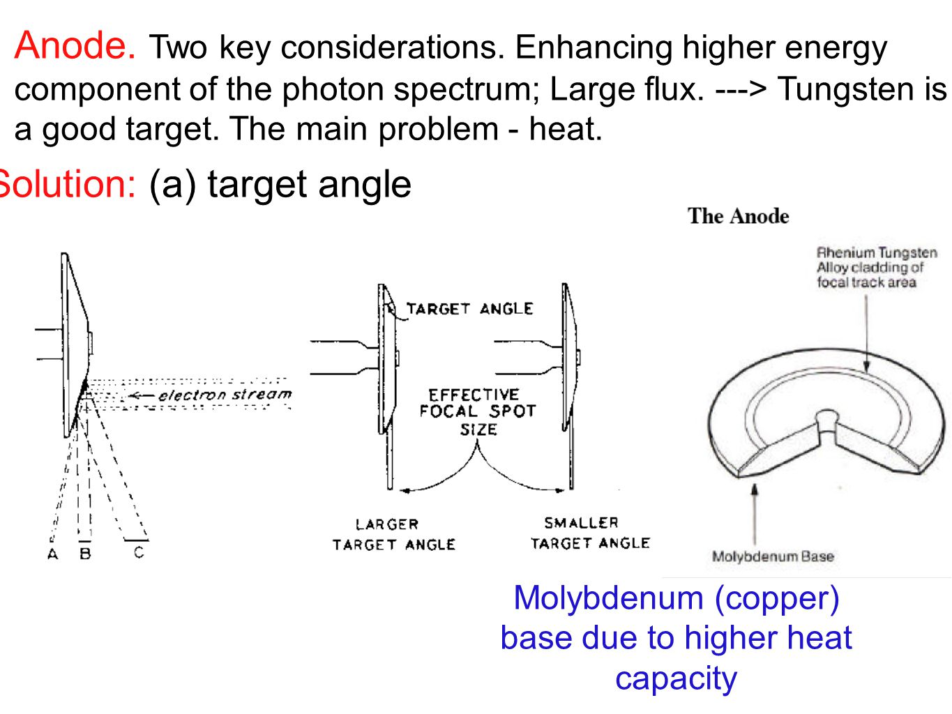 Anode. Two key considerations.