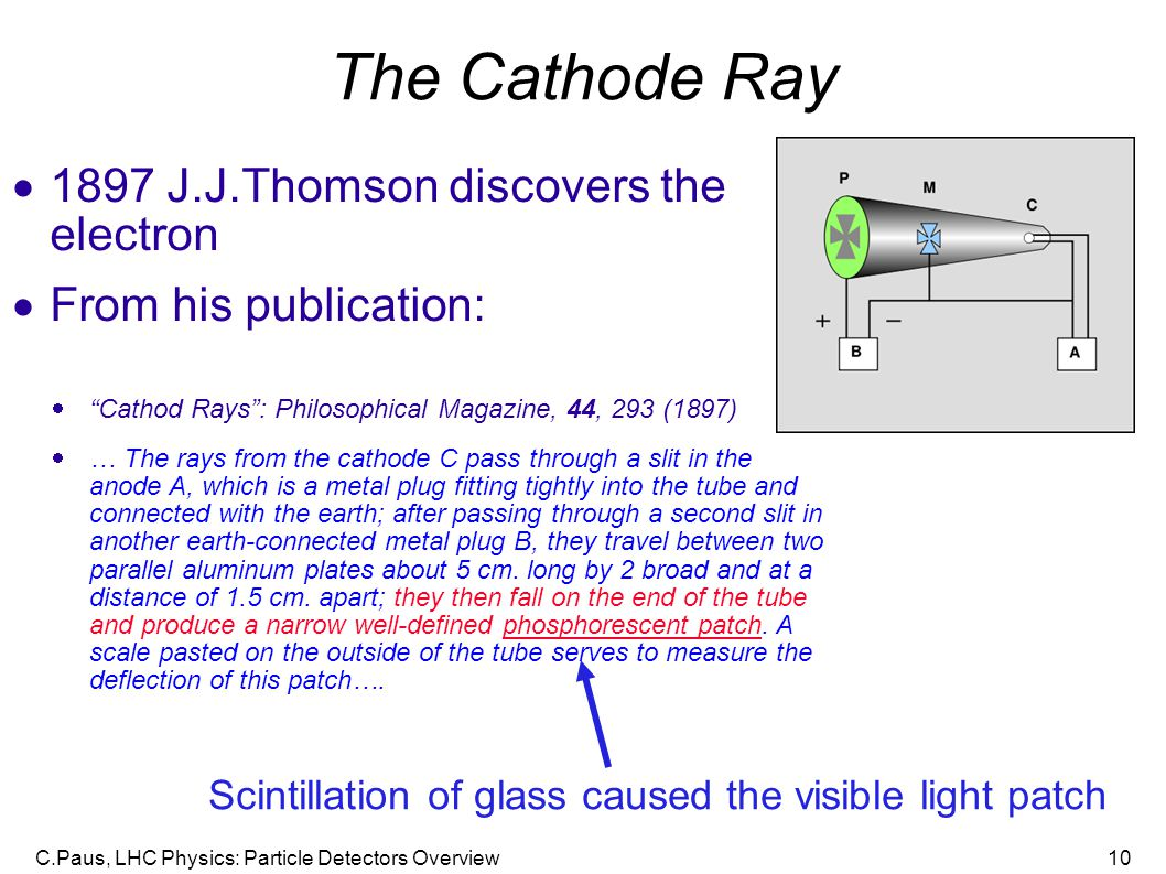 C.Paus, LHC Physics: Particle Detectors Overview10 The Cathode Ray  1897 J.J.Thomson discovers the electron  From his publication: Scintillation of glass caused the visible light patch  Cathod Rays : Philosophical Magazine, 44, 293 (1897)  … The rays from the cathode C pass through a slit in the anode A, which is a metal plug fitting tightly into the tube and connected with the earth; after passing through a second slit in another earth-connected metal plug B, they travel between two parallel aluminum plates about 5 cm.