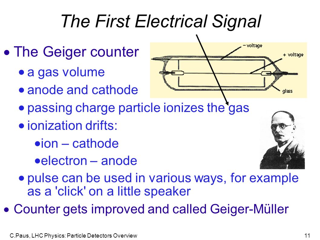 C.Paus, LHC Physics: Particle Detectors Overview11 The First Electrical Signal  The Geiger counter  a gas volume  anode and cathode  passing charge particle ionizes the gas  ionization drifts:  ion – cathode  electron – anode  pulse can be used in various ways, for example as a click on a little speaker  Counter gets improved and called Geiger-Müller
