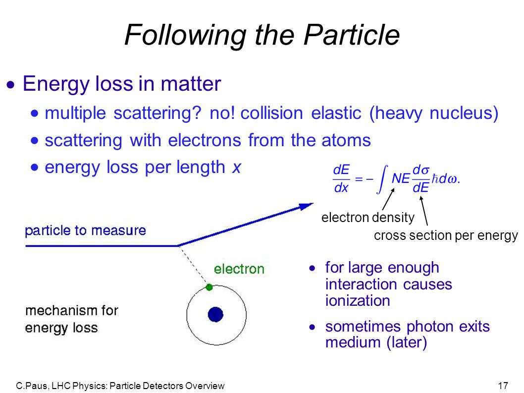 C.Paus, LHC Physics: Particle Detectors Overview17 Following the Particle  Energy loss in matter  multiple scattering.
