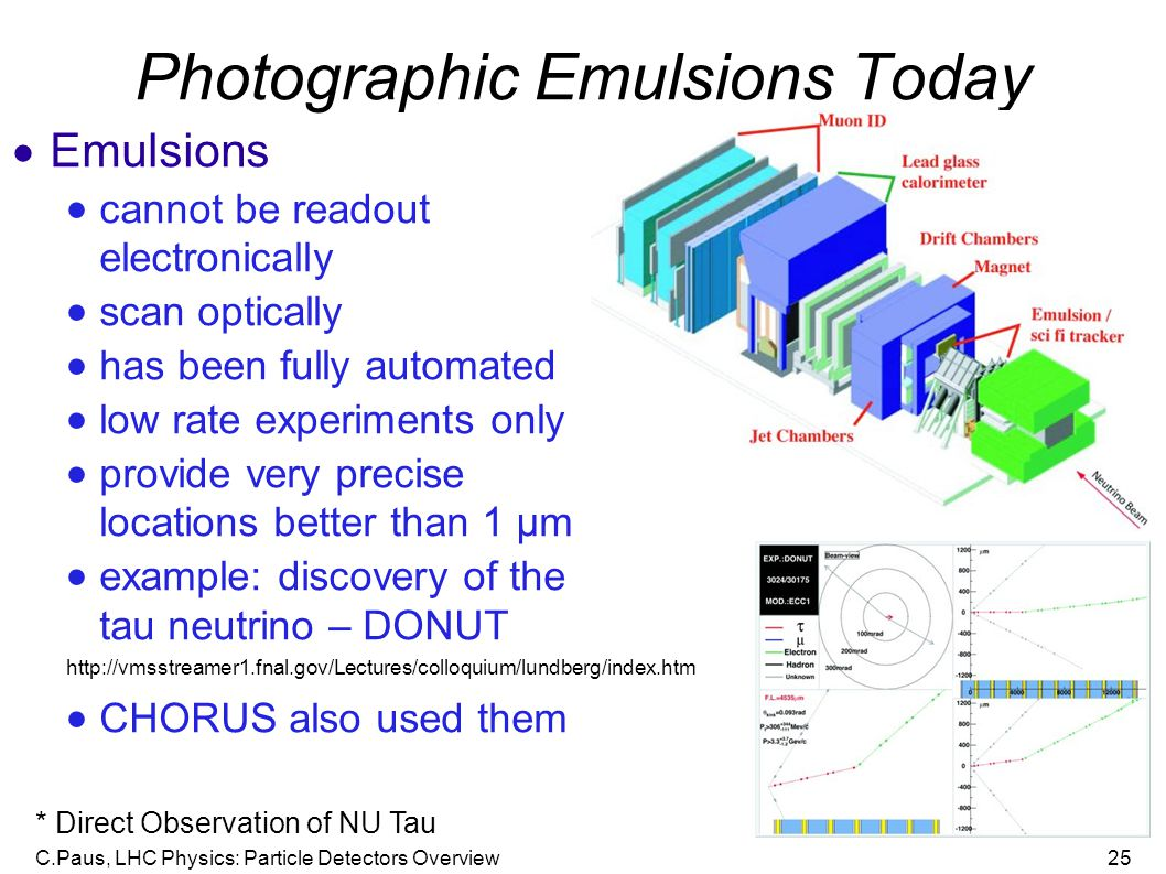 C.Paus, LHC Physics: Particle Detectors Overview25 Photographic Emulsions Today  Emulsions  cannot be readout electronically  scan optically  has been fully automated  low rate experiments only  provide very precise locations better than 1 μm  example: discovery of the tau neutrino – DONUT  CHORUS also used them * Direct Observation of NU Tau http://vmsstreamer1.fnal.gov/Lectures/colloquium/lundberg/index.htm