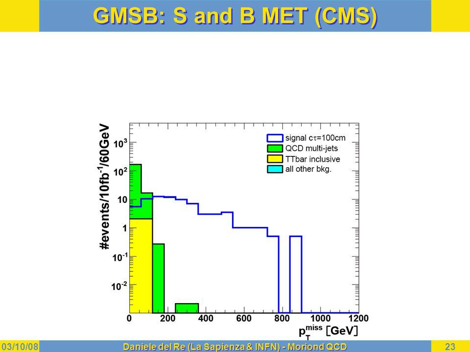 03/10/08Daniele del Re (La Sapienza & INFN) - Moriond QCD23 GMSB: S and B MET (CMS)