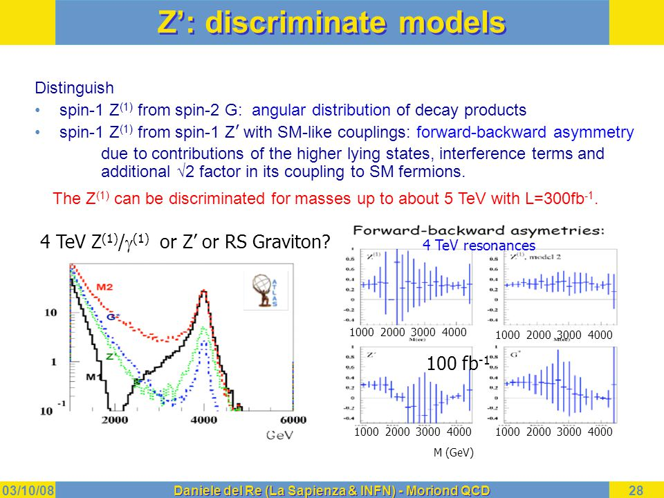03/10/08Daniele del Re (La Sapienza & INFN) - Moriond QCD28 Z': discriminate models Distinguish spin-1 Z (1) from spin-2 G: angular distribution of decay products spin-1 Z (1) from spin-1 Z ' with SM-like couplings: forward-backward asymmetry due to contributions of the higher lying states, interference terms and additional √2 factor in its coupling to SM fermions.