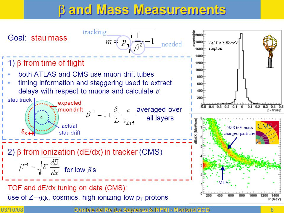 03/10/08Daniele del Re (La Sapienza & INFN) - Moriond QCD8  and Mass Measurements Goal: stau mass 1)  from time of flight both ATLAS and CMS use muon drift tubes timing information and staggering used to extract delays with respect to muons and calculate  2)  from ionization (dE/dx) in tracker (CMS) for low  's TOF and dE/dx tuning on data (CMS): use of Z→ , cosmics, high ionizing low p T protons 500GeV mass charged particles MIPs tracking needed averaged over all layers  for 300GeV slepton expected muon drift actual stau drift stau track xx