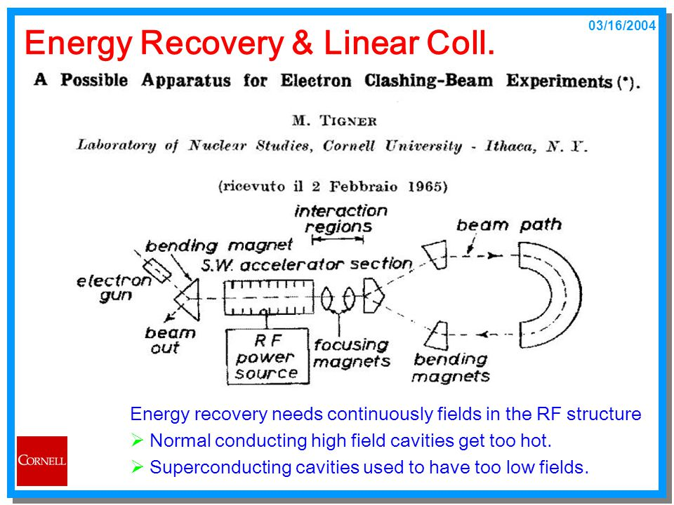 03/16/2004 Georg.Hoffstaetter@Cornell.edu Energy Recovery & Linear Coll. Energy recovery needs continuously fields in the RF structure  Normal conduc
