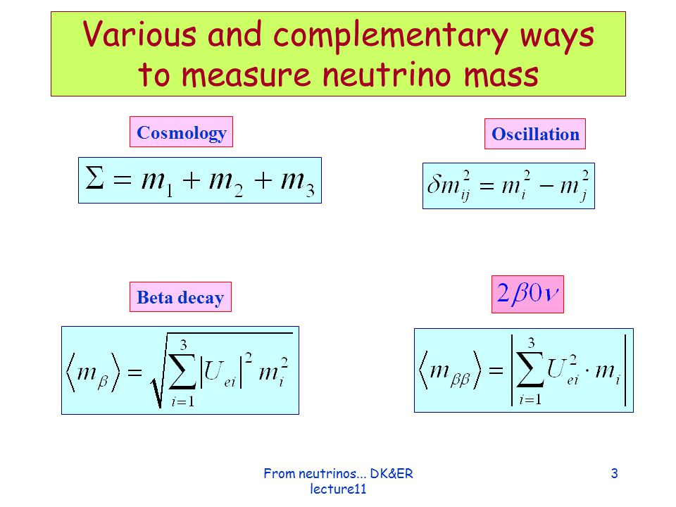  history  1935 -  (2  ) rate first calculated by Maria Goeppert-Mayer  1937 - Majorana proposes his theory of two-component neutrino  1987 – Direct laboratory evidence for 2νββ: S.