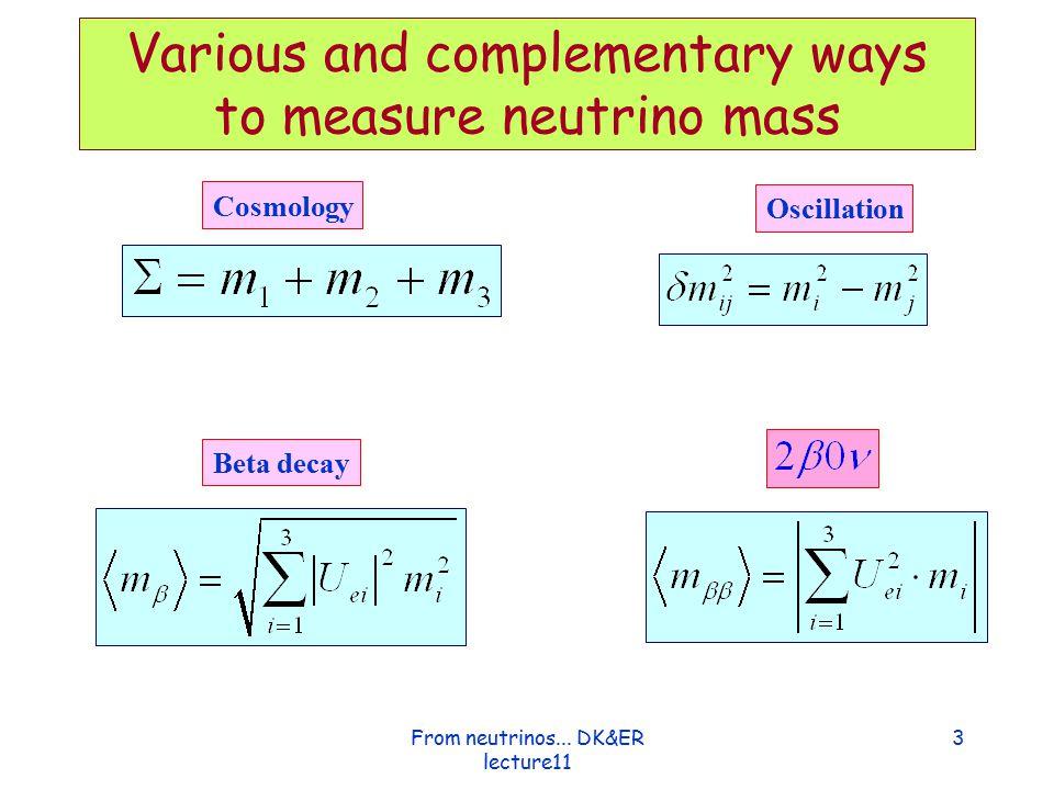 From Elliot and Vogel, hep-ph/0202264 Neutrinoless ββ-decay limits 44From neutrinos...