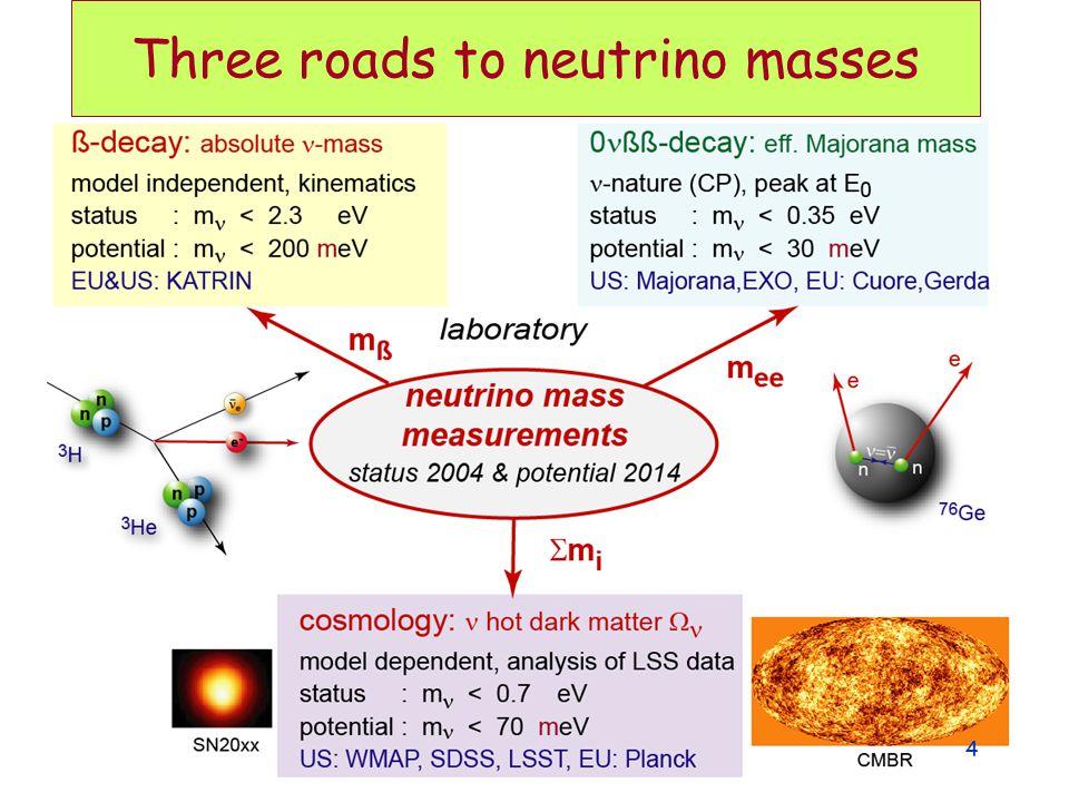 Neutrino mass and mass ordering 45 .