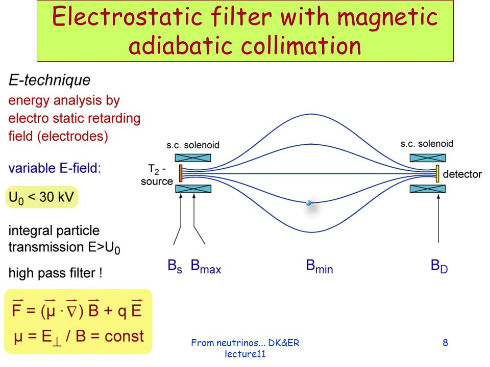 Status of previous tritium measurements From neutrinos...