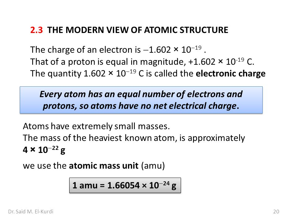 20Dr. Said M. El-Kurdi 2.3 THE MODERN VIEW OF ATOMIC STRUCTURE The charge of an electron is  1.602 × 10  19. That of a proton is equal in magnitude,