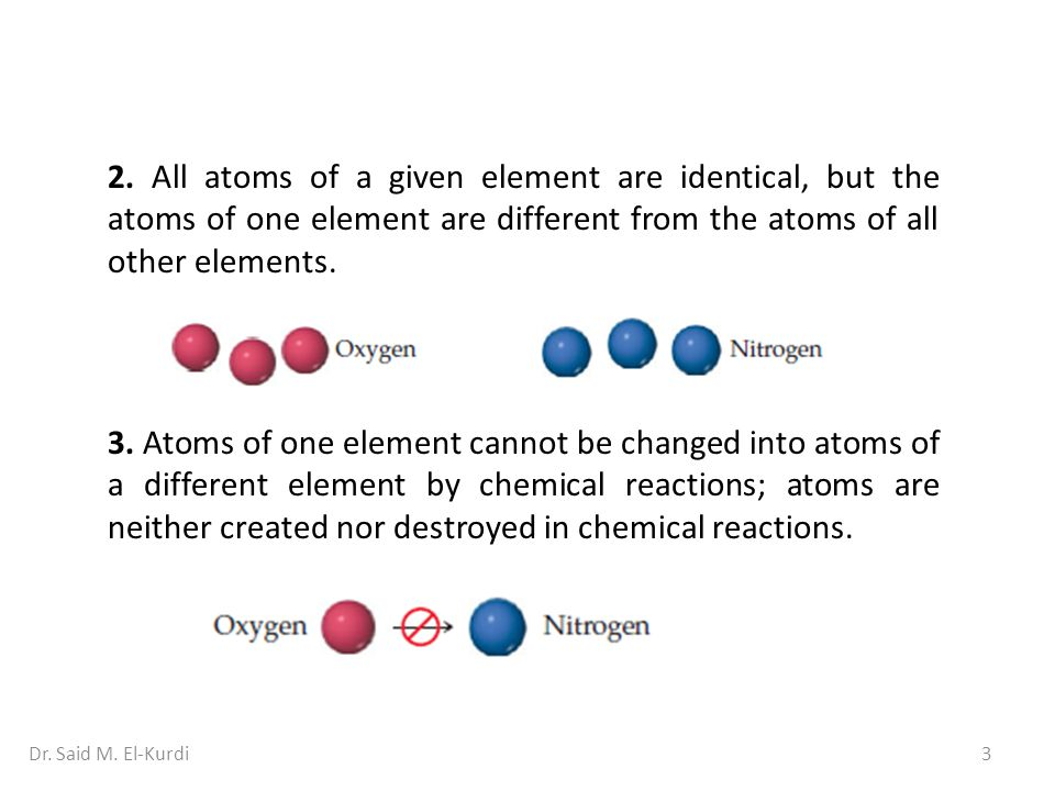 3Dr. Said M. El-Kurdi 2. All atoms of a given element are identical, but the atoms of one element are different from the atoms of all other elements.