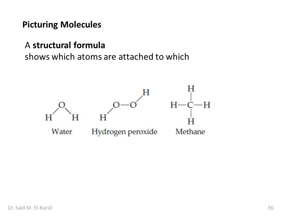 36Dr. Said M. El-Kurdi Picturing Molecules A structural formula shows which atoms are attached to which