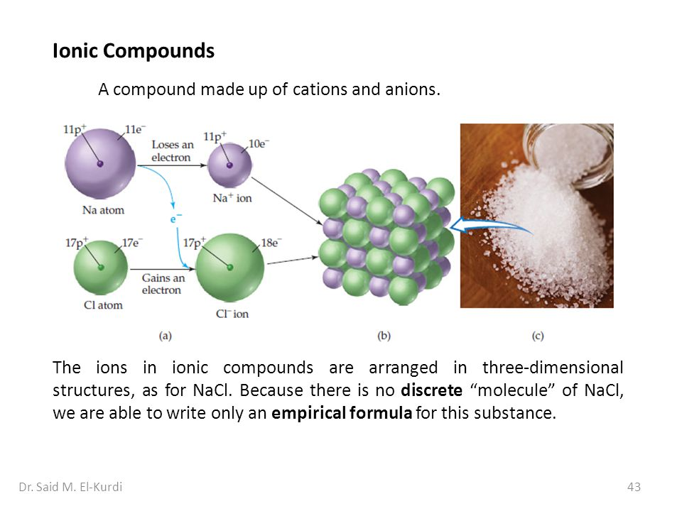 43Dr. Said M. El-Kurdi Ionic Compounds A compound made up of cations and anions. The ions in ionic compounds are arranged in three-dimensional structu
