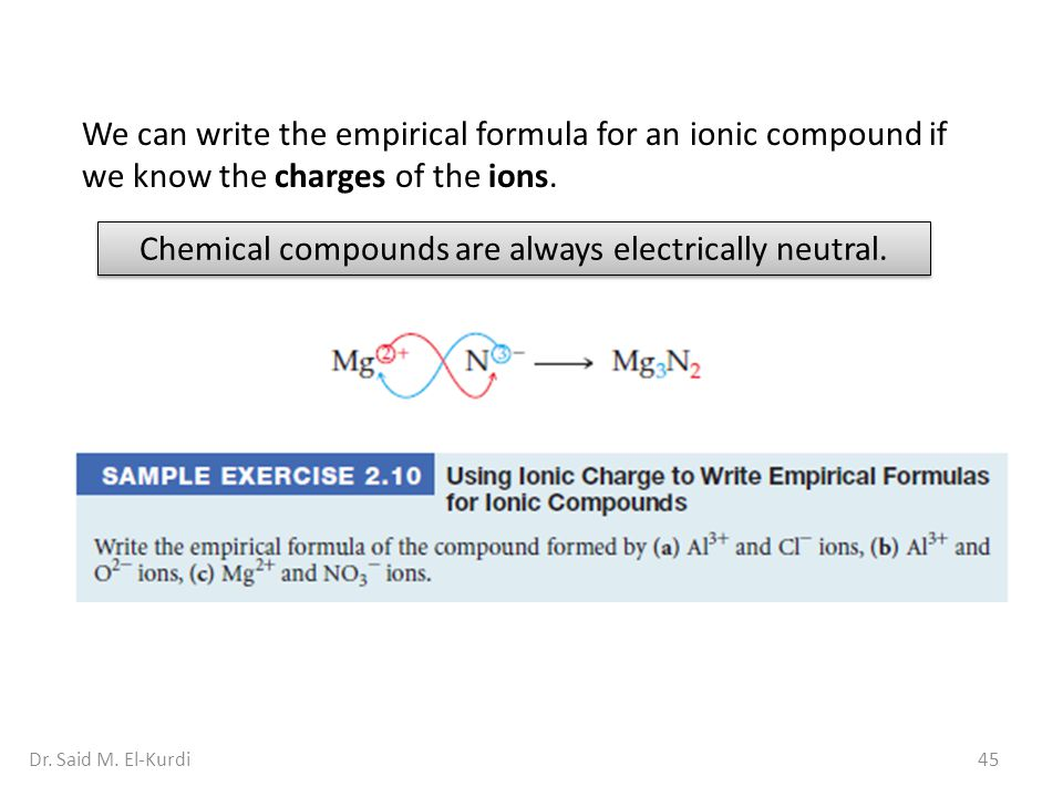 45Dr. Said M. El-Kurdi We can write the empirical formula for an ionic compound if we know the charges of the ions. Chemical compounds are always elec