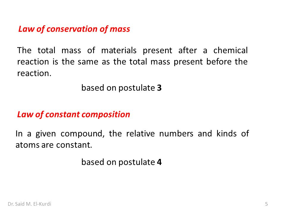 5Dr. Said M. El-Kurdi based on postulate 4 In a given compound, the relative numbers and kinds of atoms are constant. Law of constant composition Law