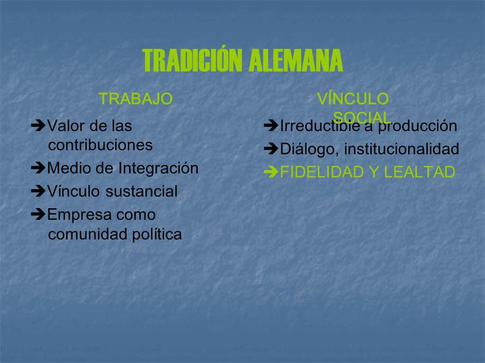 TRADICIÓN ALEMANA  Valor de las contribuciones  Medio de Integración  Vínculo sustancial  Empresa como comunidad política  Irreductible a producción  Diálogo, institucionalidad  FIDELIDAD Y LEALTAD TRABAJOVÍNCULO SOCIAL