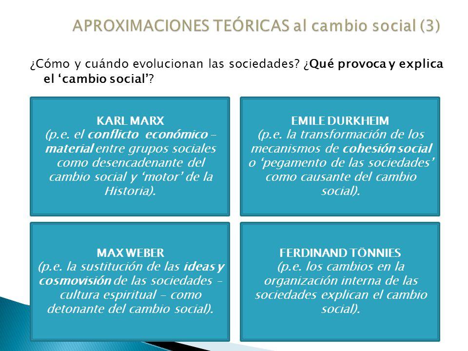 Infraestructura Superestructura Tecnología, sistema de producción y relaciones de producción Instituciones sociales (políticas, religiosas, educativas, familiares) Ideas y valores Para Karl Marx, el cambio social (p.e.