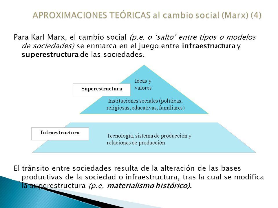 Según Marx, el detonante de la modificación de la infraestructura económica de la sociedad (p.e.