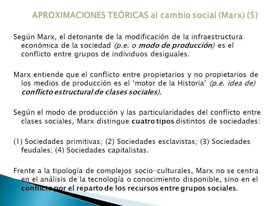 Marx analiza la sociedad de su tiempo (p.e.