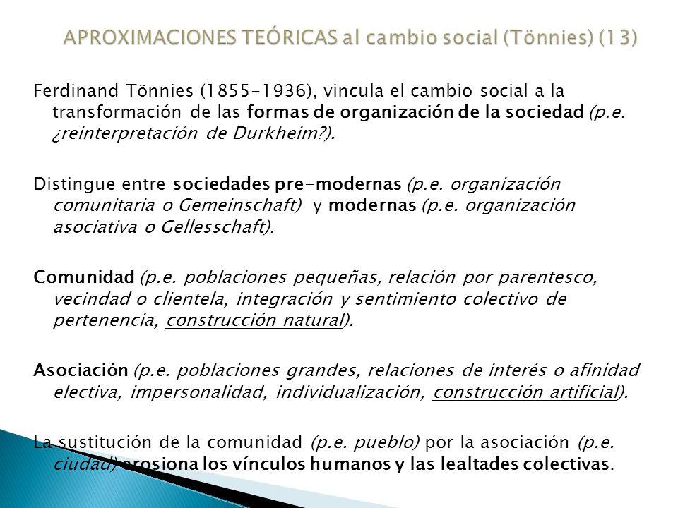 ASOCIACIÓNCOMUNIDAD RELACIONES SOCIALESIntercambio económico INSTITUCIONES IMAGEN INDIVIDUAL RIQUEZA REGULACIÓN POBLAMIENTO CONTROL SOCIAL Parentesco Familia Sujeto Inmueble (tierra) Familiar/Consuetudinaria Aldea Tradición/Religión Estado/Mercado Individuo/Ciudadano Mueble (monetaria) Pública/Contractual Ciudad Ley/Opinión Pública