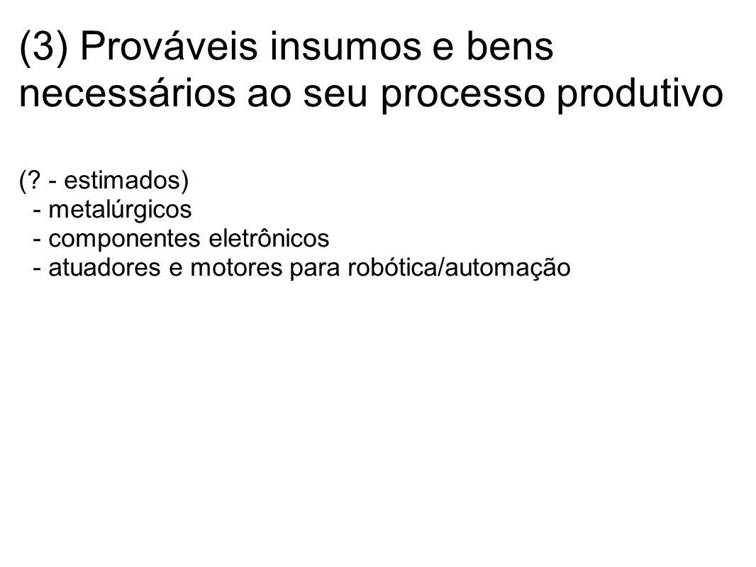 (3) Prováveis insumos e bens necessários ao seu processo produtivo (.