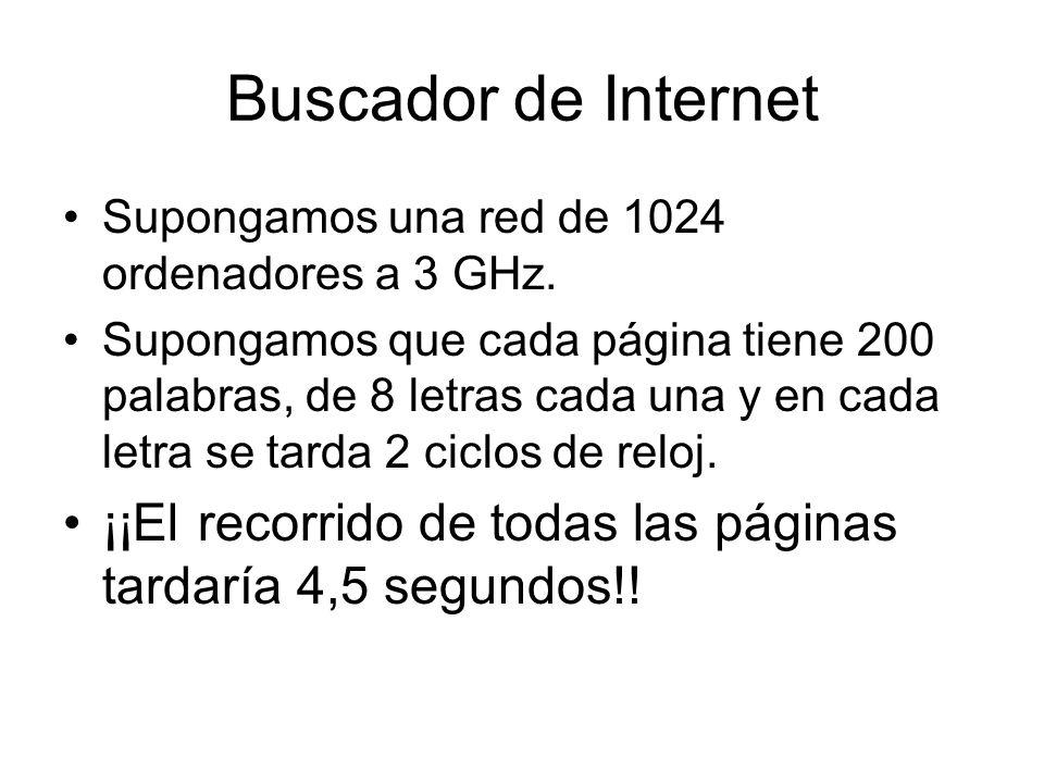 Buscador de Internet Supongamos una red de 1024 ordenadores a 3 GHz.