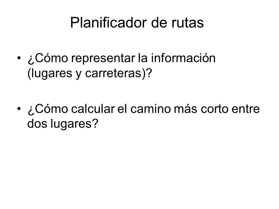 ¿Cómo representar la información (lugares y carreteras).