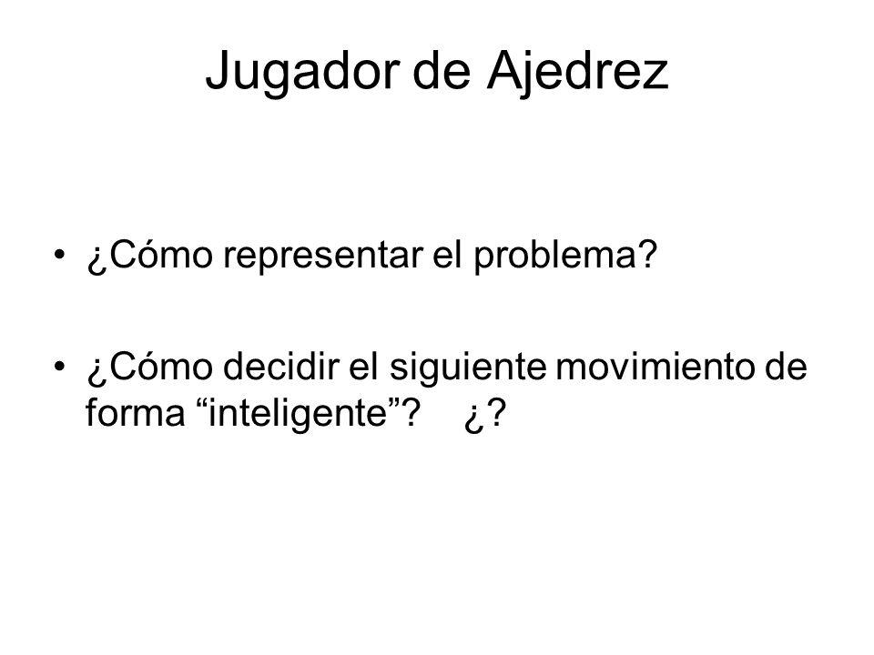 Jugador de Ajedrez ¿Cómo representar el problema.