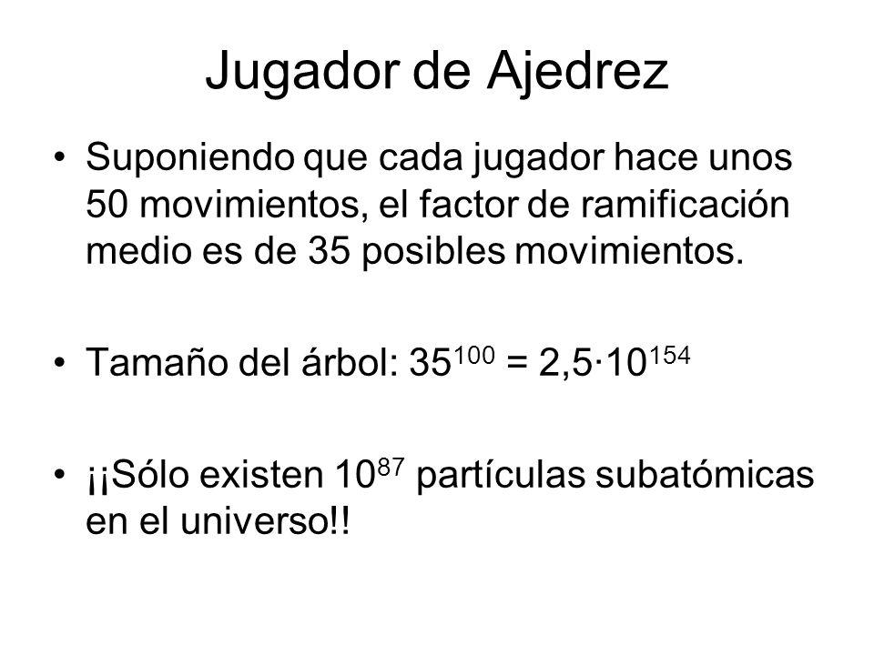 Jugador de Ajedrez Suponiendo que cada jugador hace unos 50 movimientos, el factor de ramificación medio es de 35 posibles movimientos.