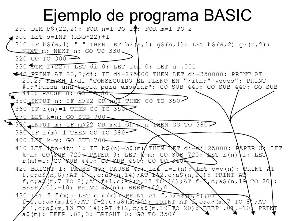 Ejemplo de programa BASIC 290 DIM b$(22,2): FOR n=1 TO 11: FOR m=1 TO 2 300 LET s=INT (RND*22)+1 310 IF b$(s,1)= THEN LET b$(s,1)=g$(n,1): LET b$(s,2)=g$(n,2): NEXT m: NEXT n: GO TO 330 320 GO TO 300 330 DIM r(22): LET di=0: LET itn=0: LET u=.001 340 PRINT AT 20,2;di: IF di=275000 THEN LET di=350000: PRINT AT 20,2; FLASH 1;di CONSEGUIDO EL PLENO EN ;itn; veces : PRINT #0; Pulsa una tecla para empezar : GO SUB 440: GO SUB 440: GO SUB 440: PAUSE 0: GO TO 80 350 INPUT n: IF n>22 OR n<1 THEN GO TO 350 360 IF r(n)=1 THEN GO TO 350 370 LET k=n: GO SUB 700 380 INPUT m: IF m>22 OR m<1 OR m=n THEN GO TO 380 390 IF r(m)=1 THEN GO TO 380 400 LET k=m: GO SUB 700 410 LET itn=itn+1: IF b$(n)=b$(m) THEN LET di=di+25000: PAPER 3: LET k=n: GO SUB 720: PAPER 3: LET k=m: GO SUB 720: LET r(n)=1: LET r(m)=1: GO SUB 440: GO SUB 450: GO TO 340 420 BRIGHT 1: PAUSE 45: PAUSE 45: LET f=f(n): LET c=c(n): PRINT AT f,c;a$(n,8);AT f+1,c;a$(n,14);AT f+2,c;a$(n,20): PRINT AT f,c;a$(n,7 TO 8);AT f+1,c;a$(n,13 TO 14);AT f+2,c;a$(n,19 TO 20): BEEP.01,-10: PRINT a$(n): BEEP.02,0 430 LET f=f(m): LET c=c(m): PRINT AT f,c;a$(m,8);AT f+1,c;a$(m,14);AT f+2,c;a$(m,20): PRINT AT f,c;a$(m,7 TO 8);AT f+1,c;a$(m,13 TO 14);AT f+2,c;a$(m,19 TO 20): BEEP.01,-10: PRINT a$(m): BEEP.02,0: BRIGHT 0: GO TO 350