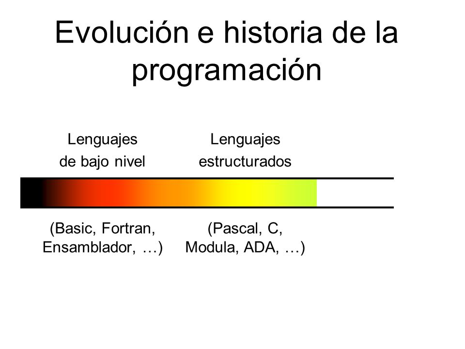 Evolución e historia de la programación Lenguajes de bajo nivel (Basic, Fortran, Ensamblador, …) Lenguajes estructurados (Pascal, C, Modula, ADA, …)