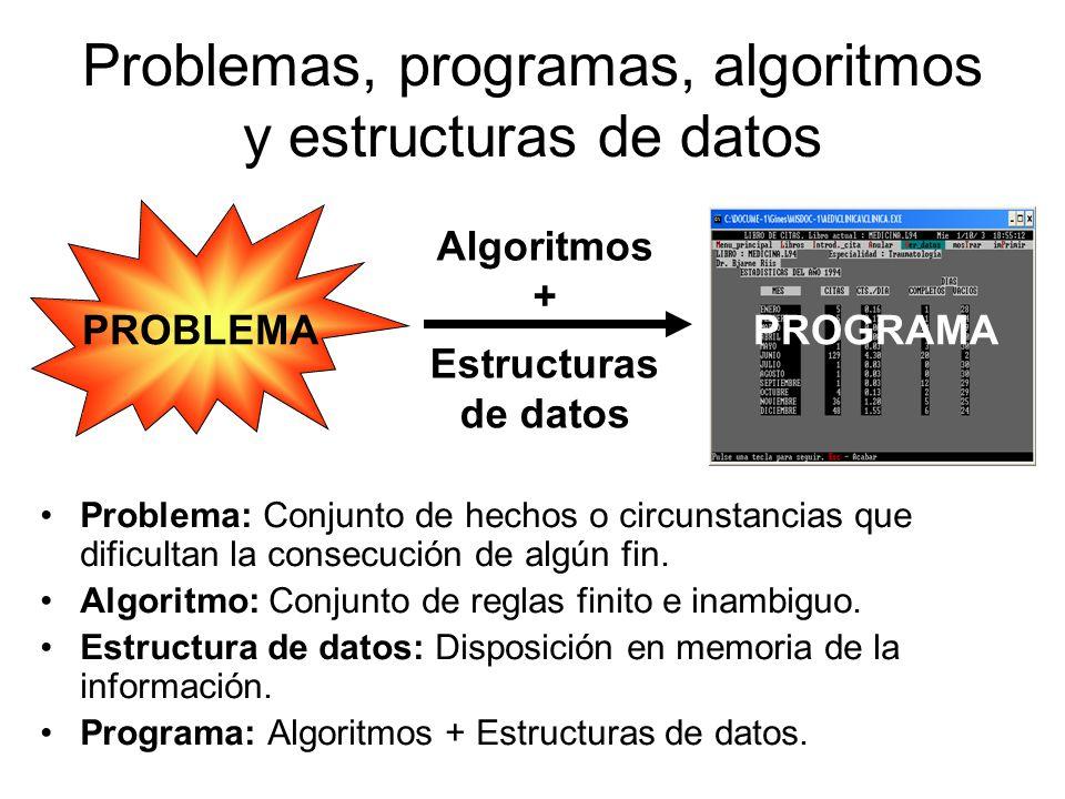 Problemas, programas, algoritmos y estructuras de datos Problema: Conjunto de hechos o circunstancias que dificultan la consecución de algún fin.