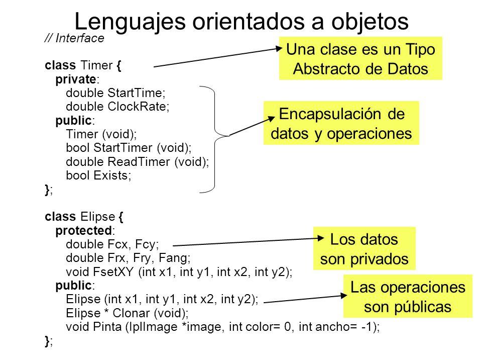 Lenguajes orientados a objetos // Interface class Timer { private: double StartTime; double ClockRate; public: Timer (void); bool StartTimer (void); double ReadTimer (void); bool Exists; }; class Elipse { protected: double Fcx, Fcy; double Frx, Fry, Fang; void FsetXY (int x1, int y1, int x2, int y2); public: Elipse (int x1, int y1, int x2, int y2); Elipse * Clonar (void); void Pinta (IplImage *image, int color= 0, int ancho= -1); }; Encapsulación de datos y operaciones Los datos son privados Las operaciones son públicas Una clase es un Tipo Abstracto de Datos