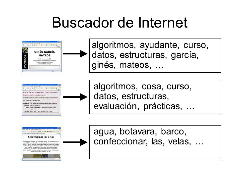 Lenguajes estructurados Inconvenientes: Los datos y los procedimientos de manipulación sobre los mismos van por separado.